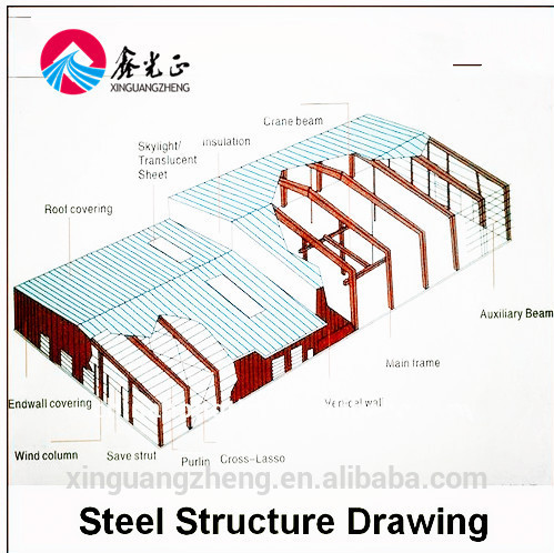 prefabrica warehouse steel construction type of steel structures pre engineering warehouse factory building construction company