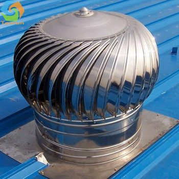 Best Economical ss air intake fan/wind extractor