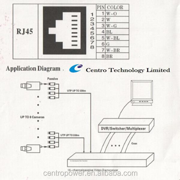 16ch long distance video transmitter passive utp video