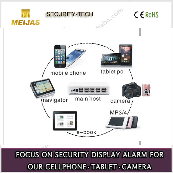 Multi-port security phone holders ,Display wireless control security alarm system