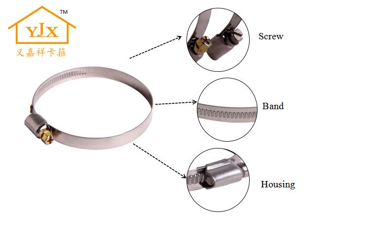 Duitsland type hoge koppel slang clip voor machine maken met grafiek