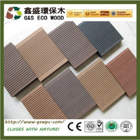 2016 Manufacturer price new tech composite decking outdoor waterproof wpc board