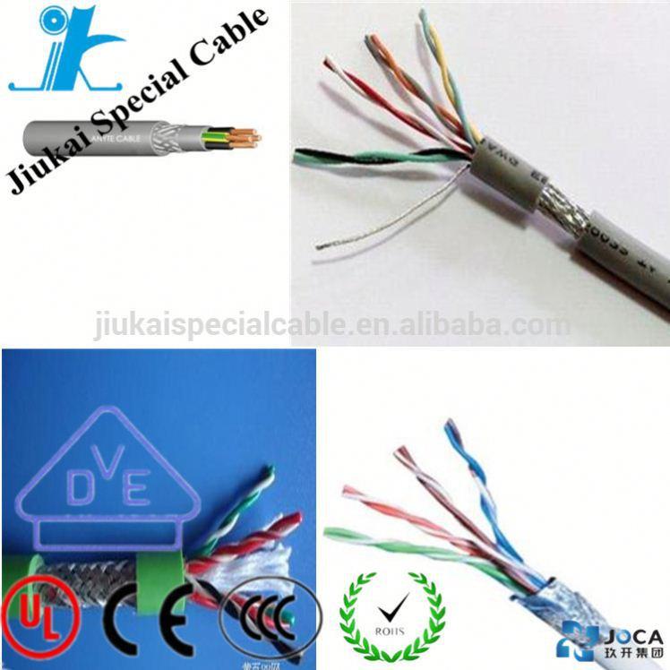 China belden wire wholesale 🇨🇳 - Alibaba