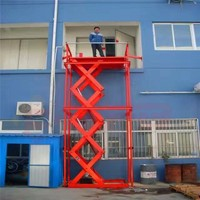 Professional manufacturer fixed hydraulic scissor lift roller table