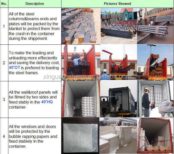 China cheap light steel fabricated warehouse
