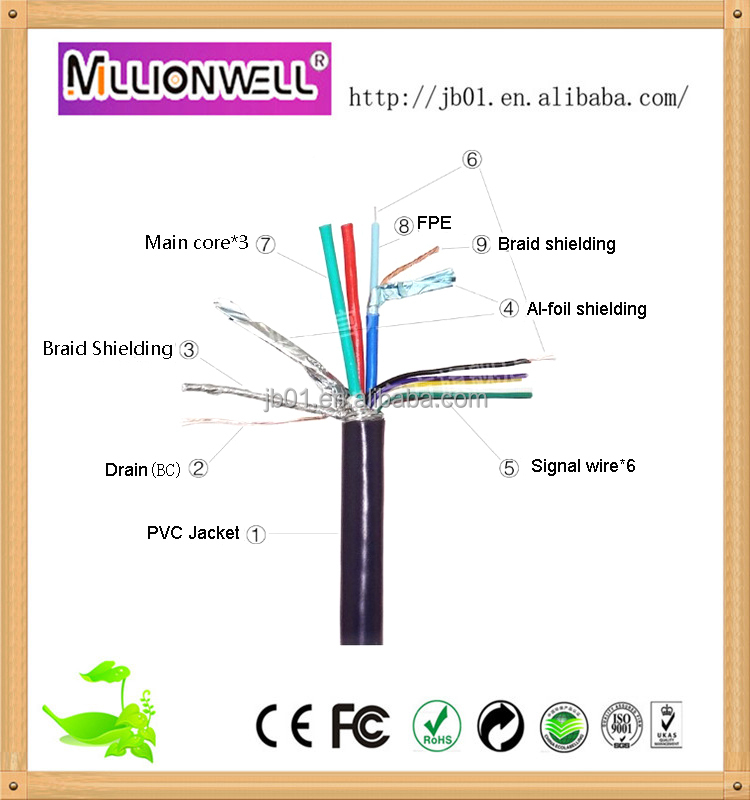 wiring diagram color code vga cable ferrite buy vga cable wiring diagram color code vga cable ferrite