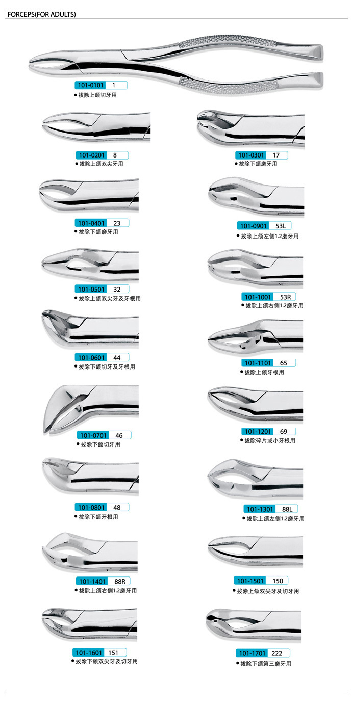 Dental surgical instruments tooth extraction forceps for dental treatment