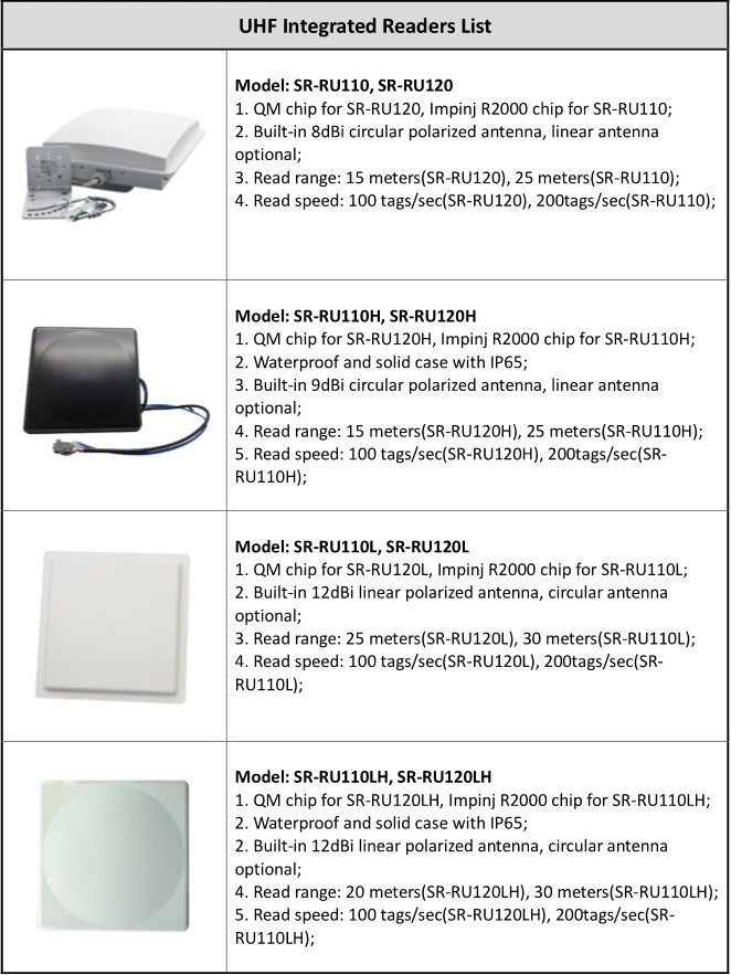 Long Range UHF RFID EPC Gen 2 Laundry Tag GSM Card Reader for Warehouse