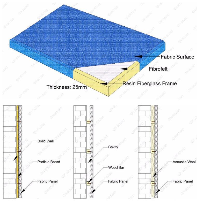 Office movable soundproof walls fabric acoustic wall panel for auditorium and cinema