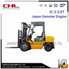 China best choice 2-3.5 ton Diesel Gasoline LPG Forklift Truck From HELI Group No.1 In China
