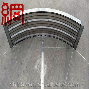 Wedge Wire Screen panel and pipe for Municipal Water Intake