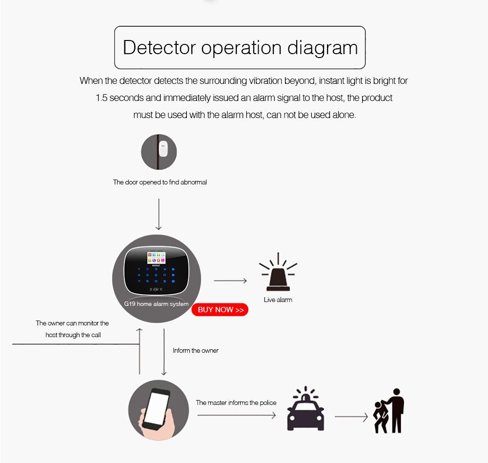 Detector-Door-sensor (7).jpg