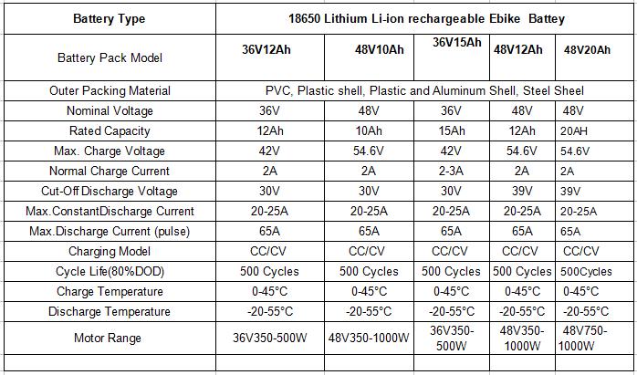 Il trasporto libero di alta qualità in argento tipo di pesce batteria agli ioni di litio 48 v 20ah
