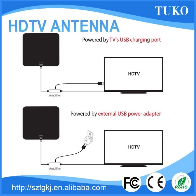 Provide Hdtv Antenna Best Price Vhf Repeater Thin Digital Hdtv Indoor  Antenna - Buy Provide Hdtv Antenna Best Price,Thin Digital Hdtv Indoor