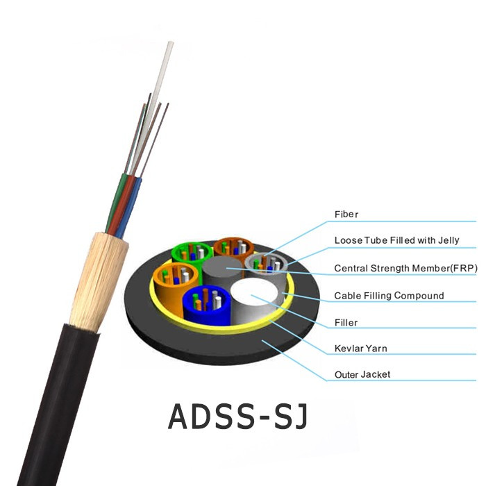 ADSS All Dielectric Double jacke 48core ADSS Fiber optische kabel mit 200m 250m Span