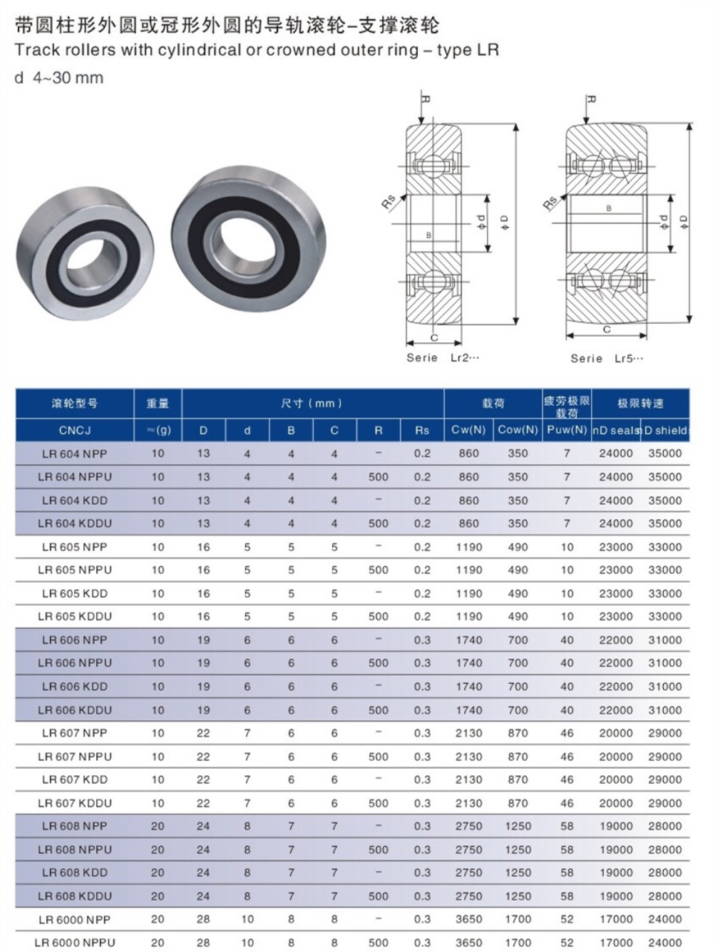 LR 606 LR606 KDDU bearings track roller bearings LR606KDDU sizes 6x19x6 mm
