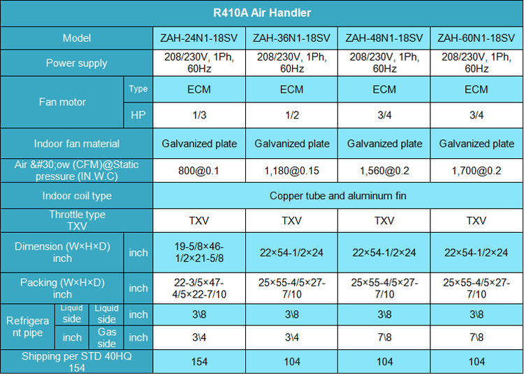 Concurrerende Prijs Top Ontlading Condensoreenheid Voor Airconditioner/Air Handvat