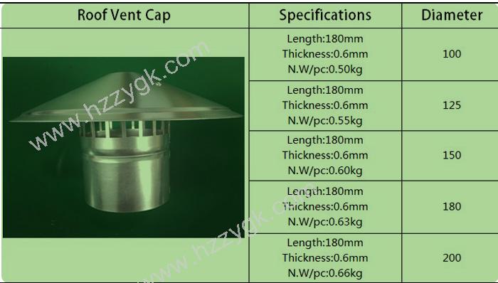 Waterproof Vent Pipe Cap Galvanized Steel Cowl Vents
