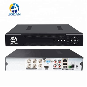 IOMA DVR DRIVERS (2019)