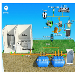 China Puxin Small Biogas Septic Tank for Wastewater Disposal Plant