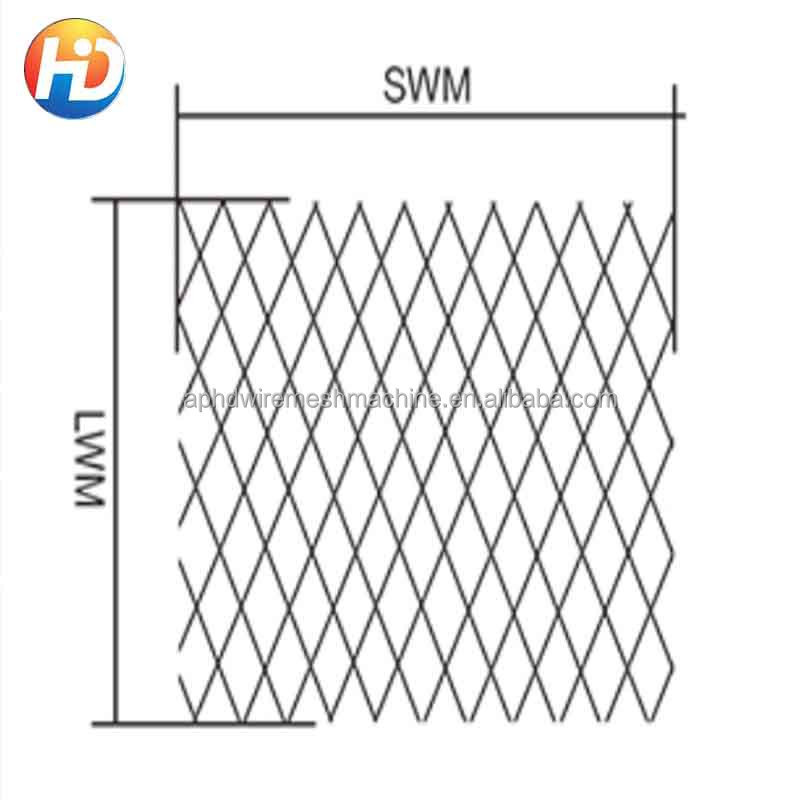 pvc coated aluminum expanded metal wire mesh microphone mesh, microphone mesh suppliers and manufacturers at wire gauge diagram at readyjetset.co