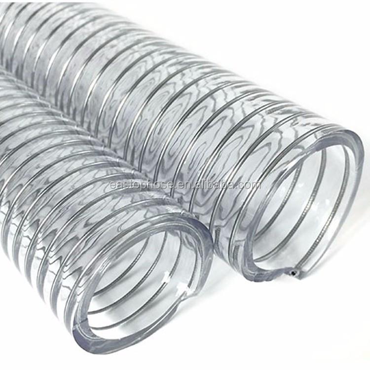 Flexible PVC Nylon Polyester Braided Spiral Galvanized Steel Wire ...