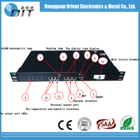 19 inch 8 outlet C13 switched monitored rack PDU power distribution unit