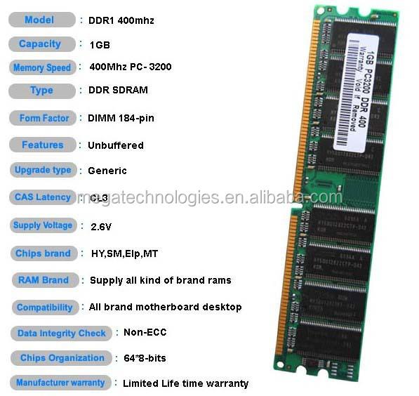 DDR SDRAM - Wikipedia