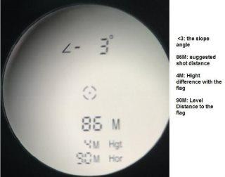 SLG11-PRO построен в аккумуляторной литиевой батарее Гольф pinseeker дальномер с Jolt и уклон Гольф дальномер