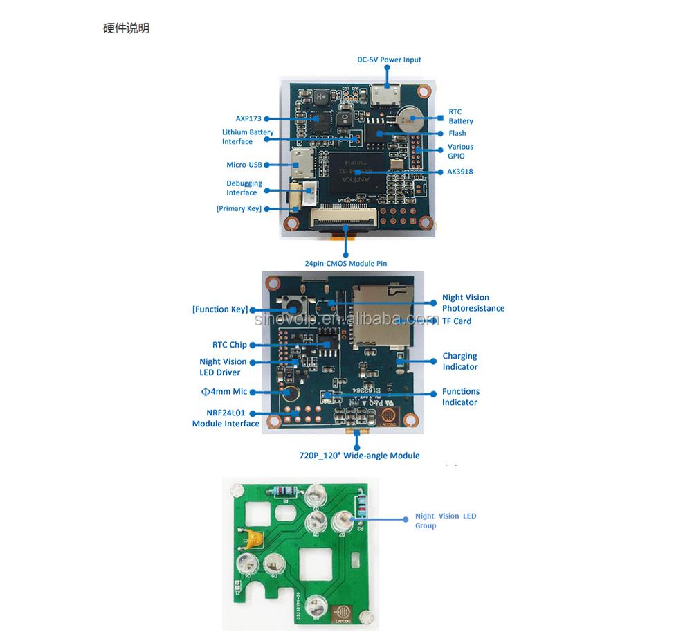 Bpi-d1 Open-source Hd Mini Ip Camera Wifi Module For Banana Pi Development  Board - Buy Hd Camera Board,Ip Camera Board,Wifi Moduel Product on
