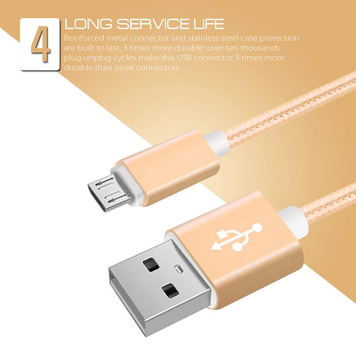Brand new phoneusb 3.0 type c  charge cable, data cable micro, white cable
