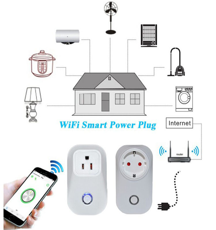 Xenon Works with Alexa& IFTTT Wireless Smart Electrical Plug outlet WiFi socket power Alexa and Google Assistant