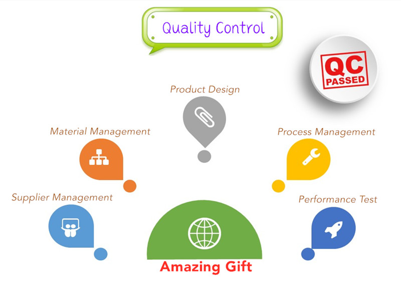Quality Control-ppt.jpg