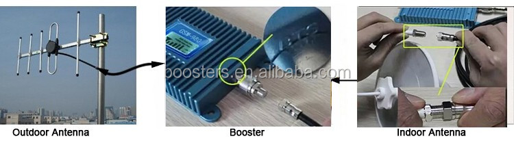 WCDMA signal amplifier cellphone 3G Antenna repeater 2100mhz umts signal booster