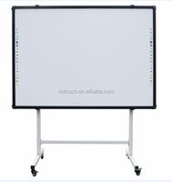 best price interactive whiteboard