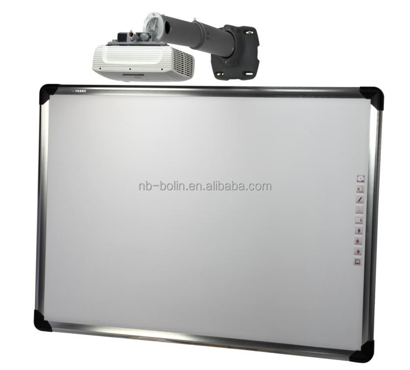 interactive whiteboard prices