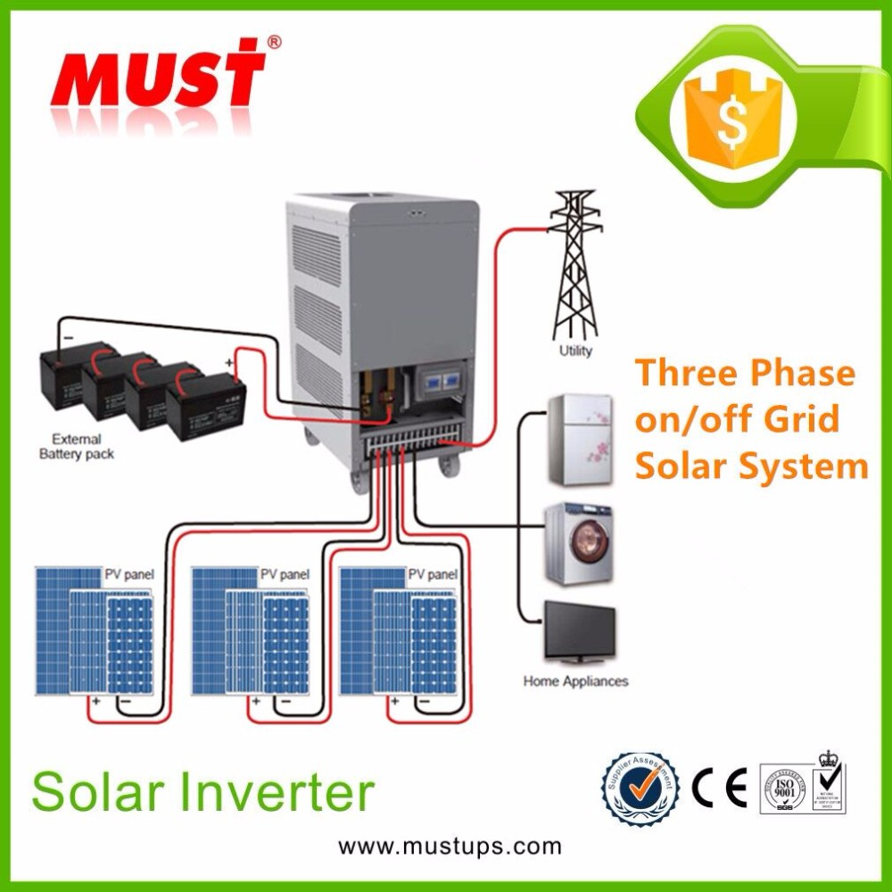 Ups Inverter Circuit Diagram 12kw Solar Grid Tie Buy Wiring Of A Power System