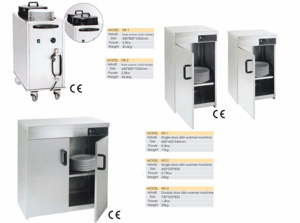 Heated Drying Cabinet ~ Heated drying cabinet cabinets matttroy