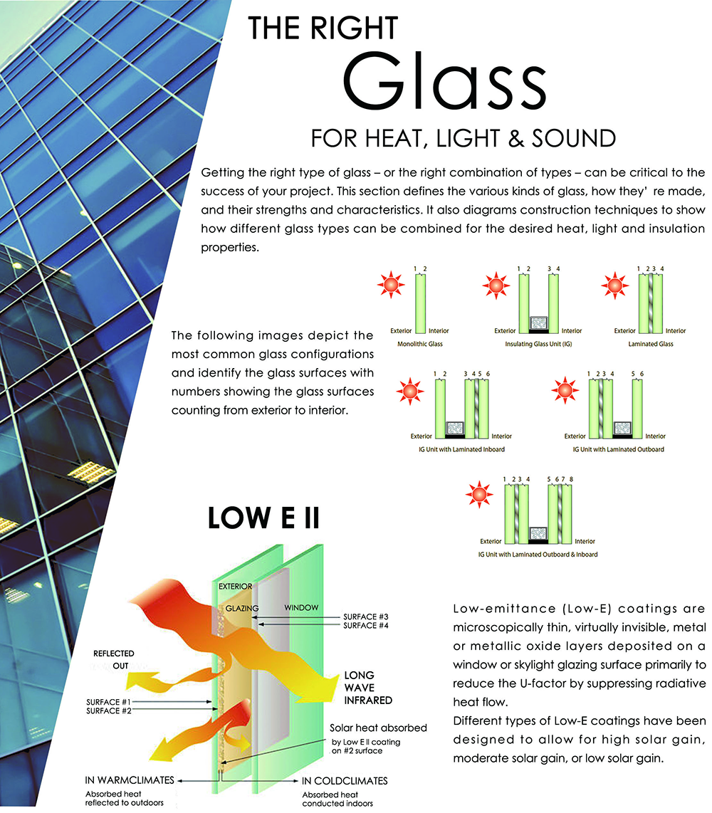 Illustration shows how windows with low e coatings reflect back part - Packaging Delivery
