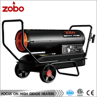 The best affordable thermal oil heater price