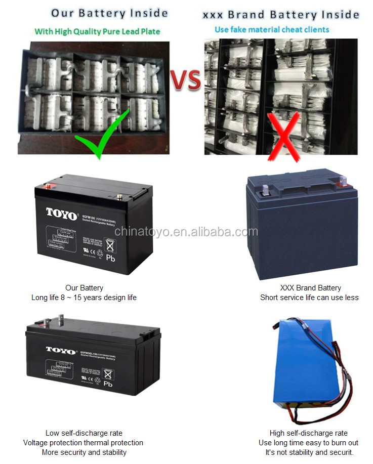 ESG for wind system rechargeable 2v600ah deep cycle AGM GEL lead acid maintenance free battery