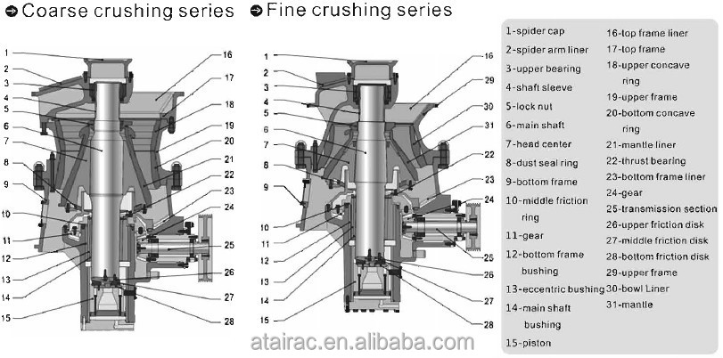 Global Cone Crusher Market Research Report 2017