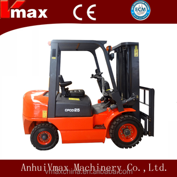 VMAX 25ton Nissan Forklift For Sale