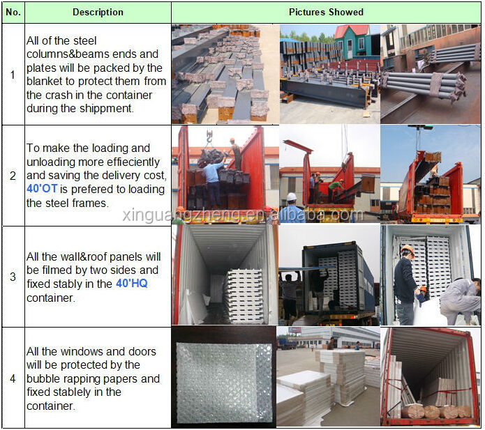 low cost of prefab steel structure warehouse drawings construction
