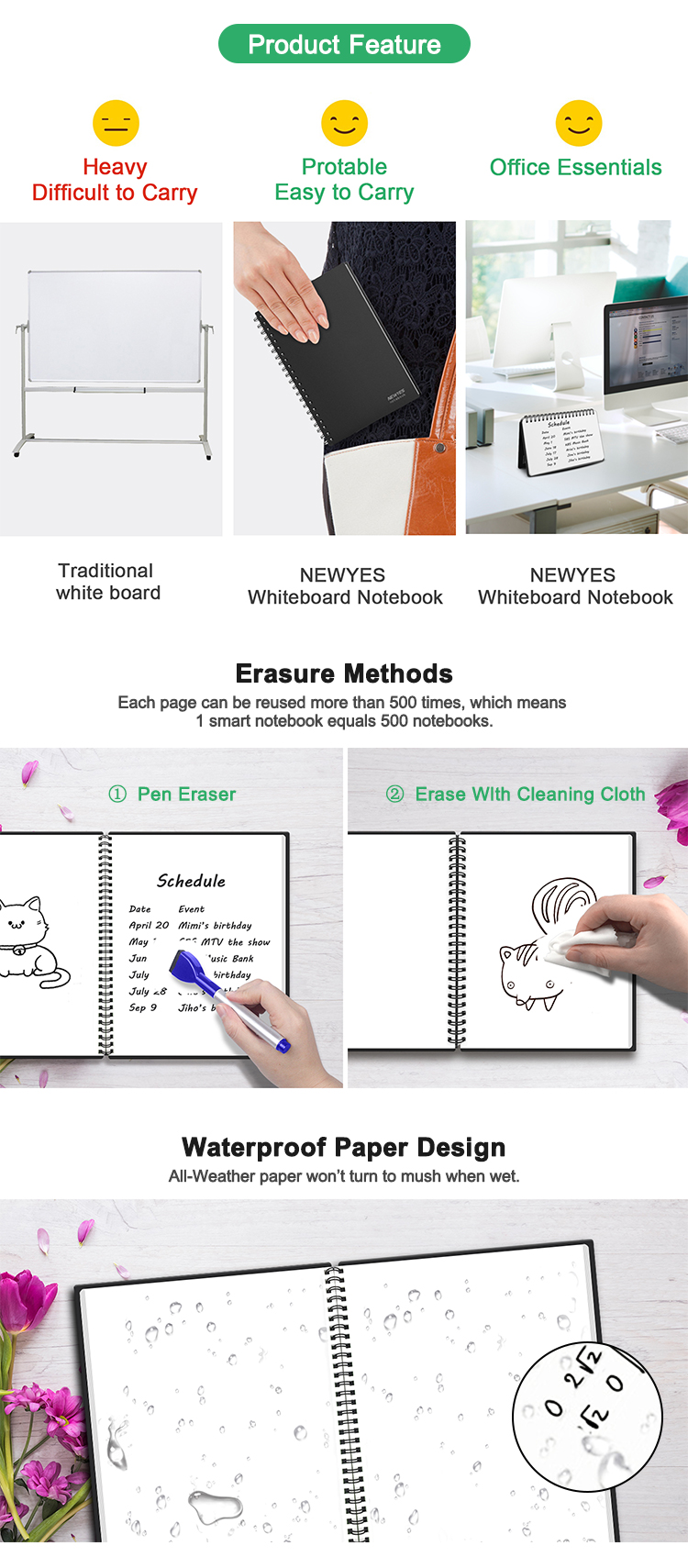 Newyes Brand A6 Erasable Mini Notepad Reusable Notebook Dry Erase Writing Memo Notes With Marker