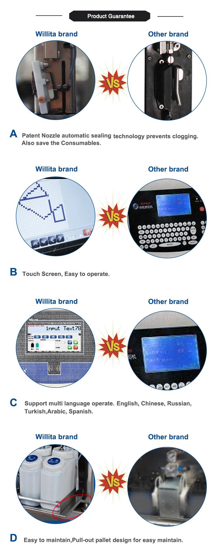 インクジェットプリンタ日付バッチコードマーキングマシン