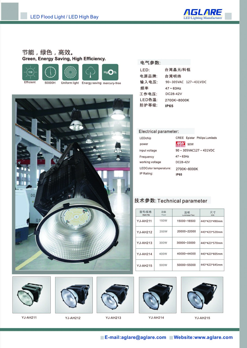 China Supplier Gs Saa Ul Ce Rohs Tuv Certifications Ip65 300w 400w ...