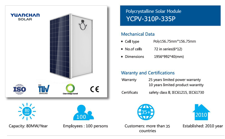Jiangsu manufacturer poly 325 watt solar panel for pump