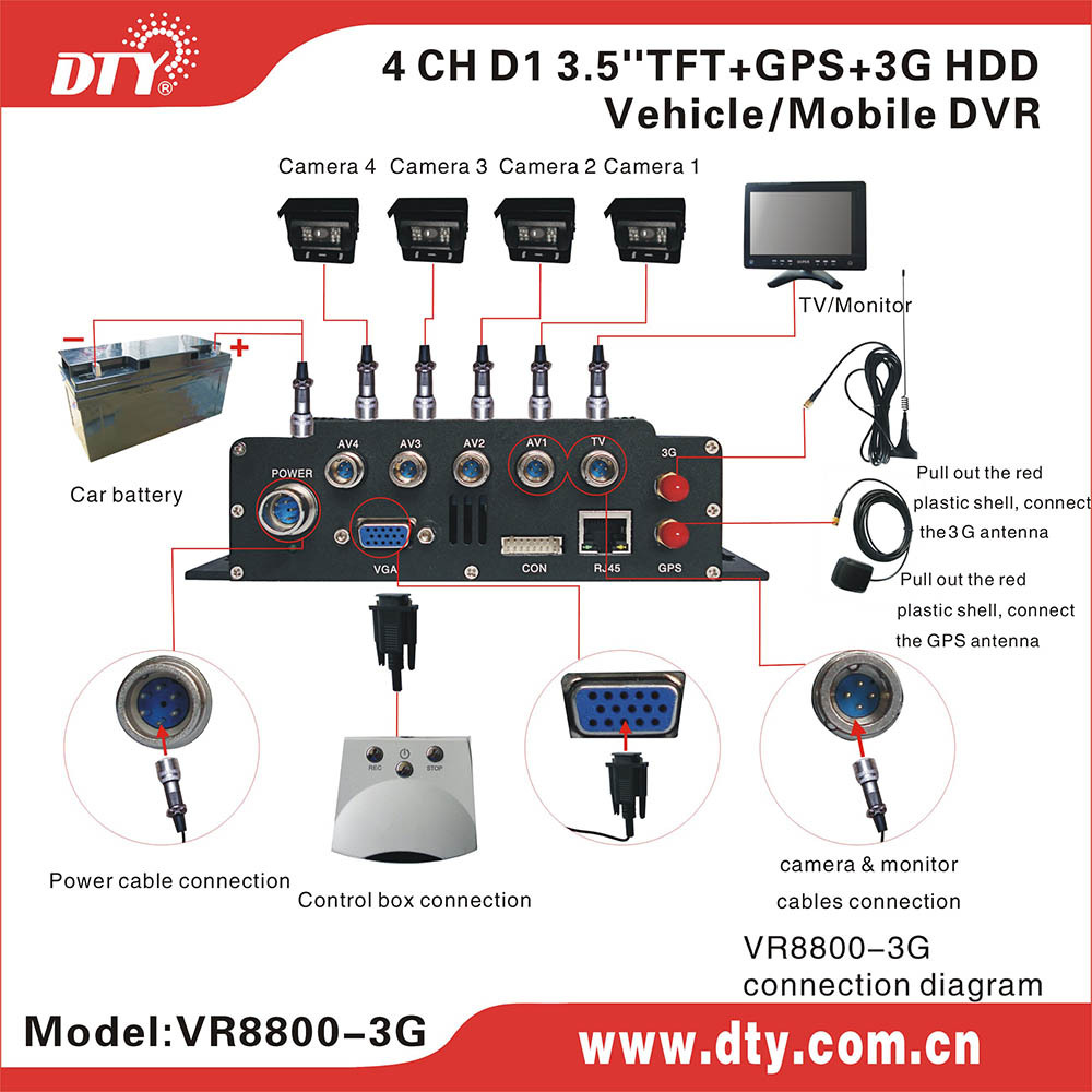 Hdmi Input To Rca Output Security Alarm System Dvr In Rearview ...
