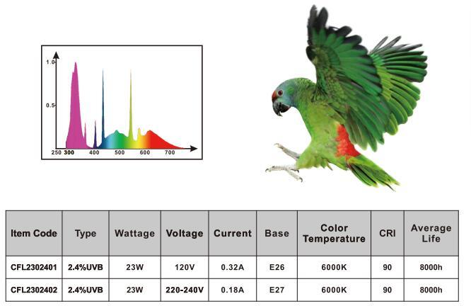 ציפור 2.4% UVA UVB 2.0 קומפקטי מנורת טוב השבויה תוכי קבוע כדי ציפור כלוב